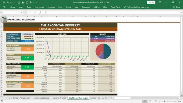 Laporan Keuangan - Broker Properti - Dashboard