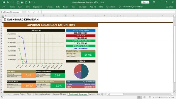Laporan Keuangan - Jasa Konstruksi - Dashboard