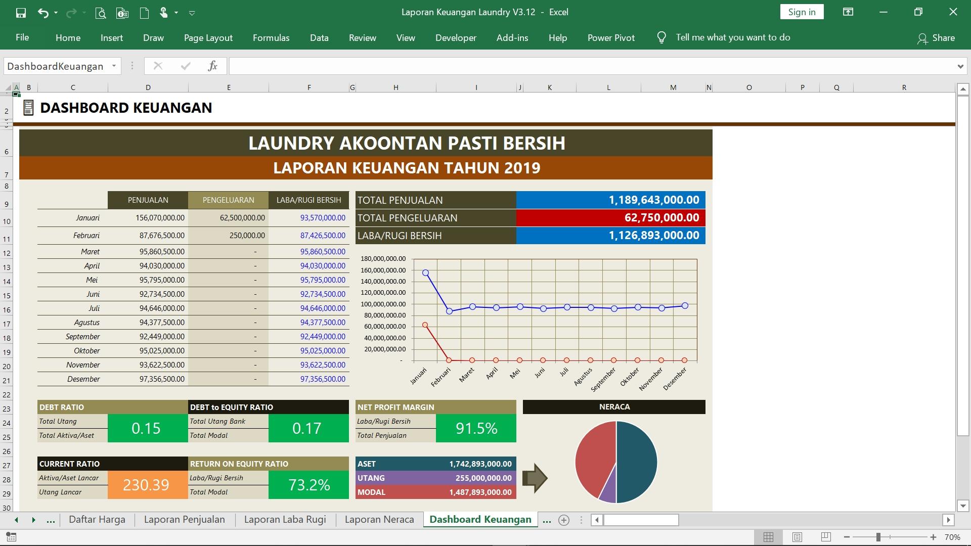 ak024 aw xl laporan keuangan usaha laundry
