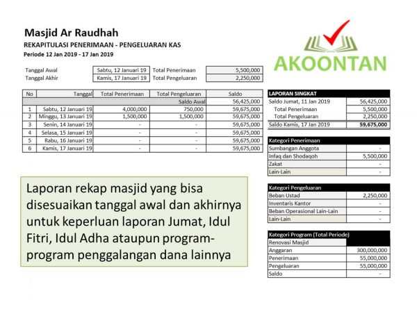 Excel Akuntansi Masjid - Rekap Buku Kas