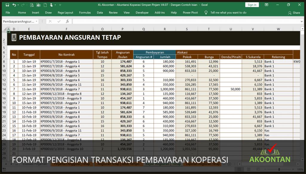 Aplikasi Laporan Keuangan Siap Pakai Untuk Awam Akoontan