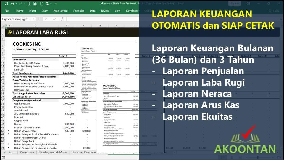 Laporan keuangan anggaran otomatis