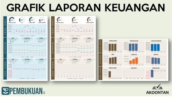 Aplikasi Pembukuan Akuntansi - Grafik Laporan Keuangan