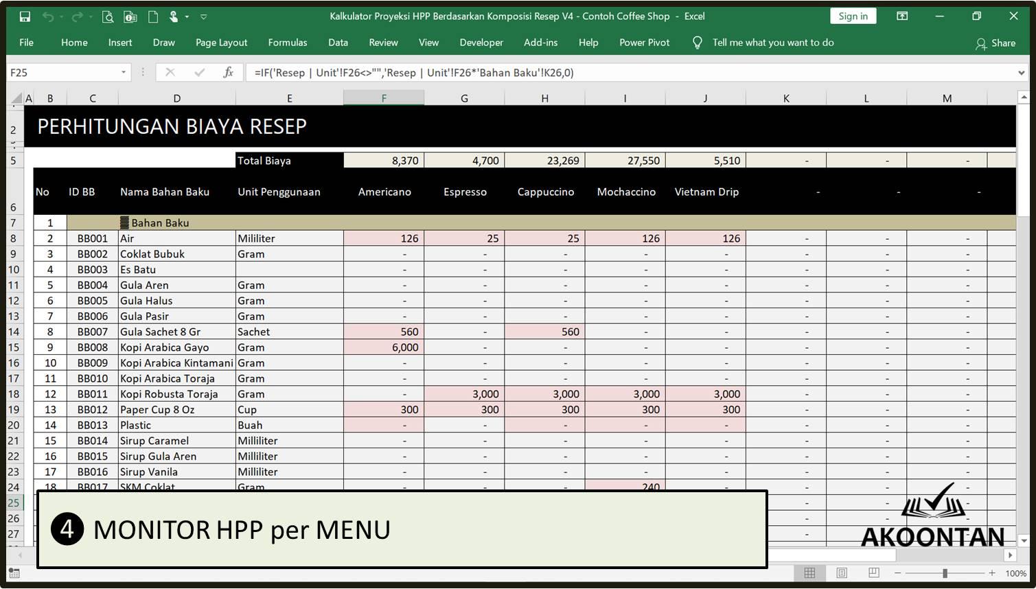 HPP Usaha Manufaktur - Proyeksi Resep - Coffee Shop - HPP