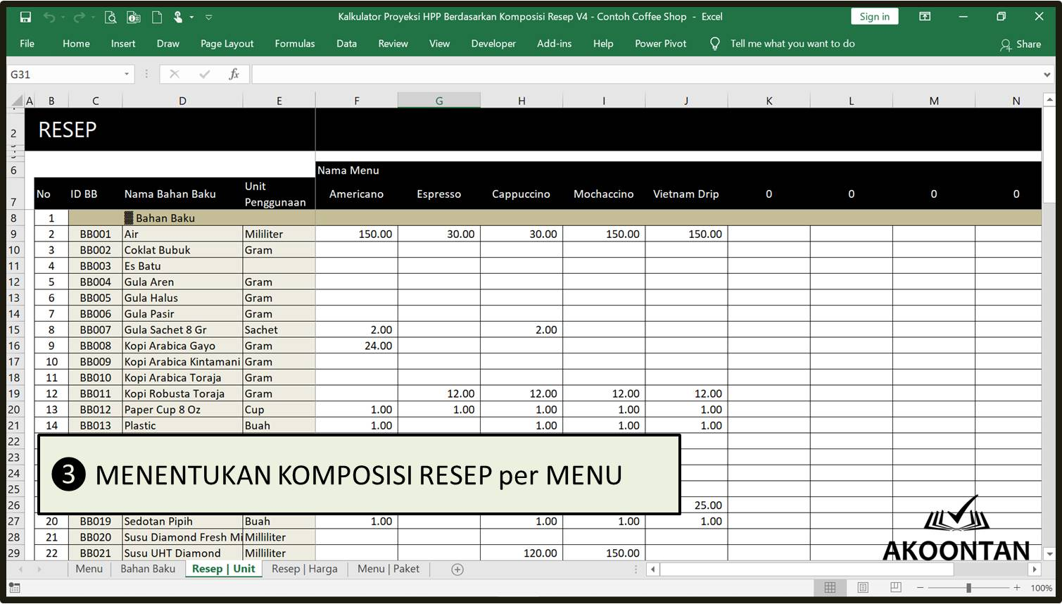 HPP Usaha Manufaktur - Proyeksi Resep - Coffee Shop - Isi Komposisi