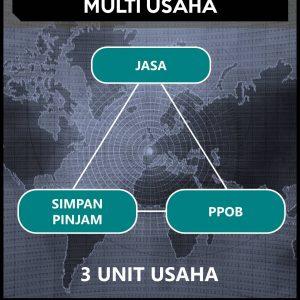 Pembukuan Akuntansi 3 Unit Usaha