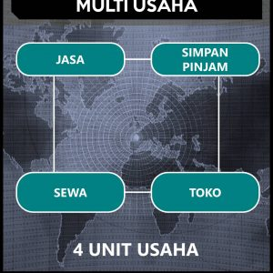 Pembukuan Akuntansi 4 Unit Usaha