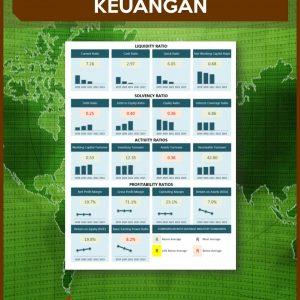 Aplikasi Analisa Laporan Keuangan