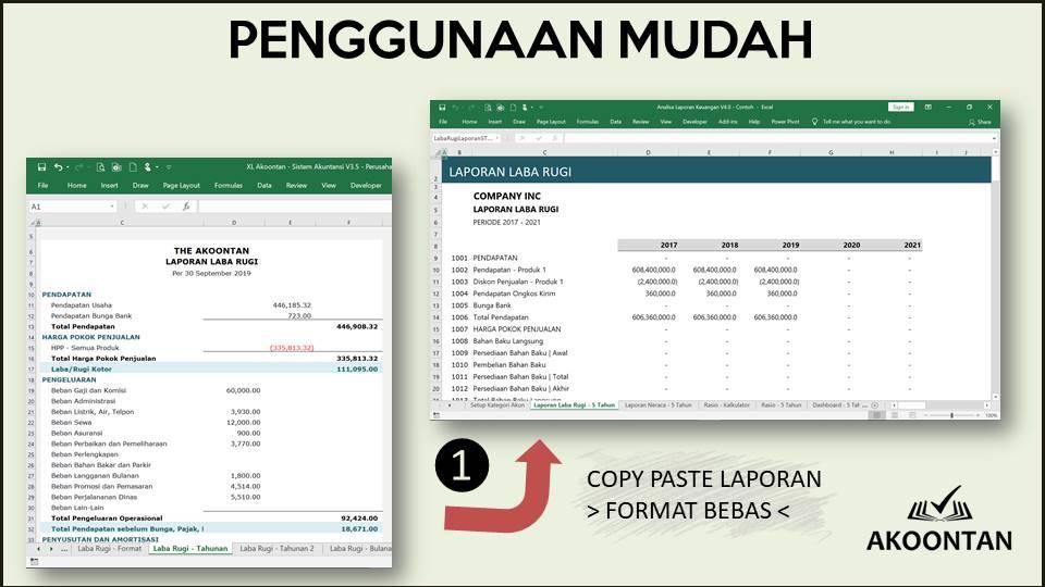 Aplikasi Analisa Laporan Keuangan Akoontan